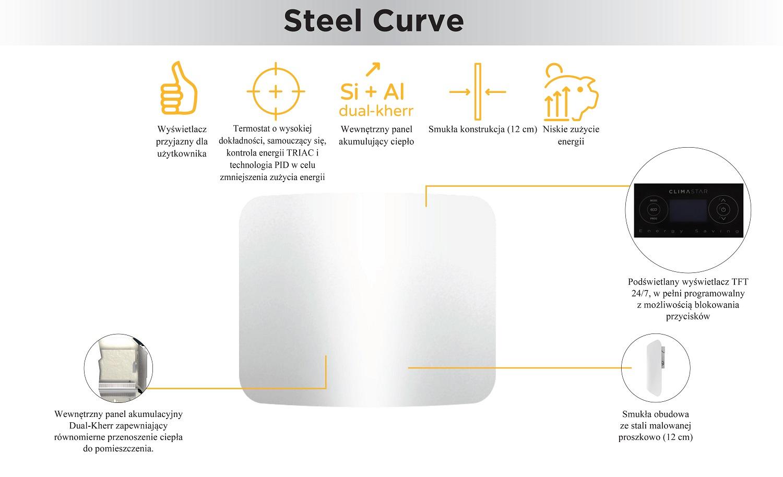CLIMASTAR STEEL CURVE 1500W informacje